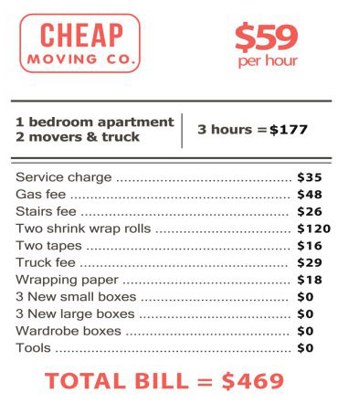 ... Moving Pricesu201d To See The Price Difference In The Moving Companies. We  Listed Everything That You May Be Additionally Charged In Two Columns Below.