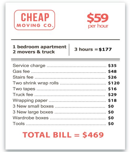 average gas bill for 1 bedroom apartment : hondurasliteraria